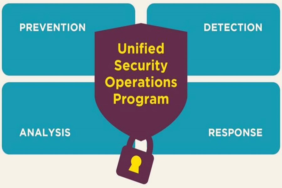 Traditional physical security system and beyond for Bangladesh's garment & textile industry