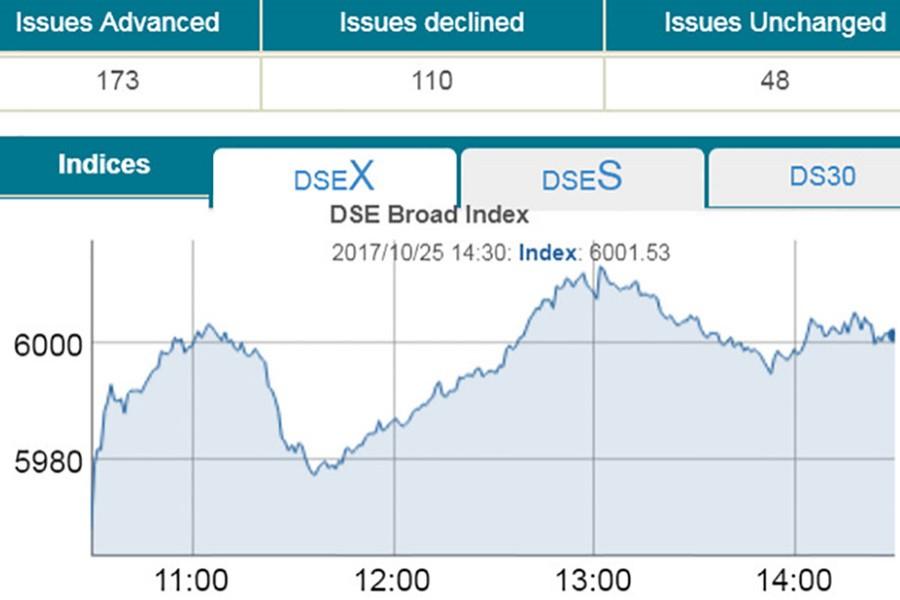 Telecom, bank shares lift DSE, CSE