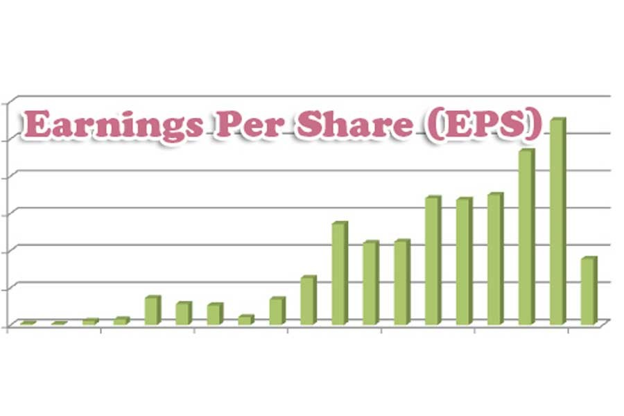 17 companies declare earnings per share