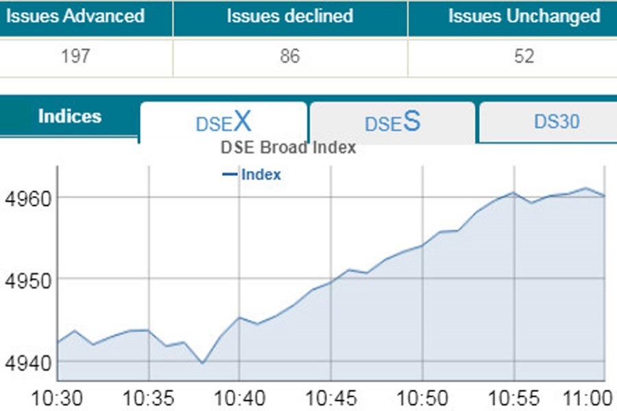 Stocks open higher amid thin trading