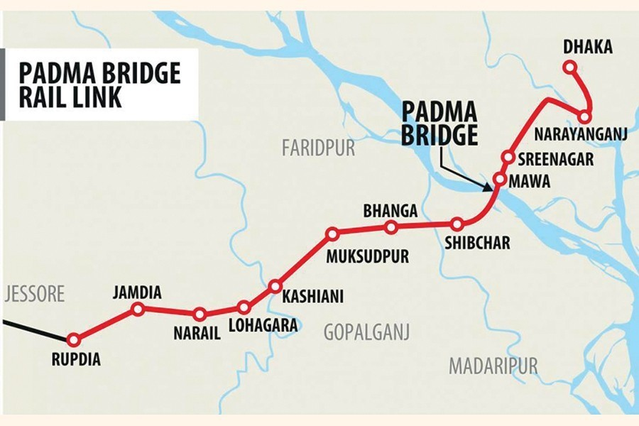 Faults in Padma Rail Link Project: PM orders redesigning