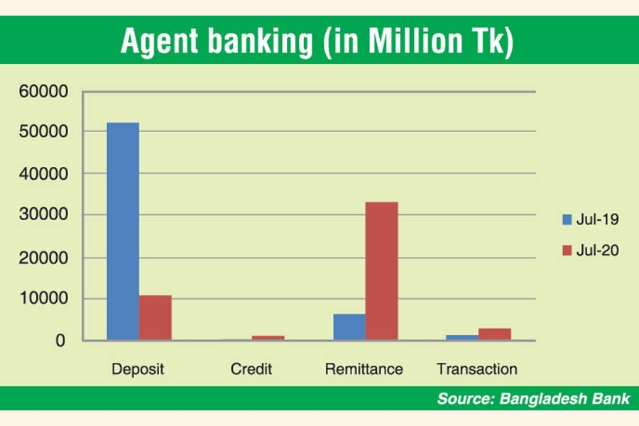 Agent banking on a roll